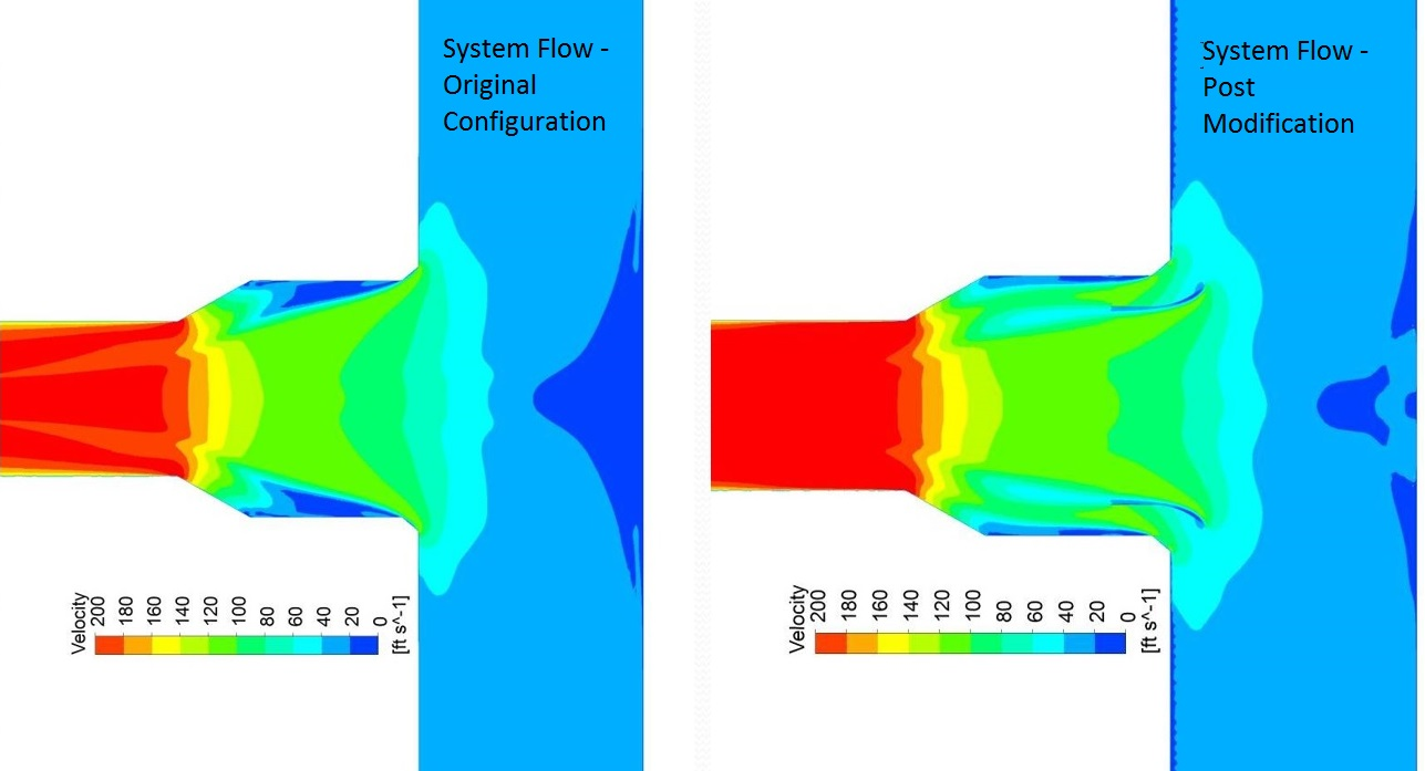 CFD Duct Flow Analysis